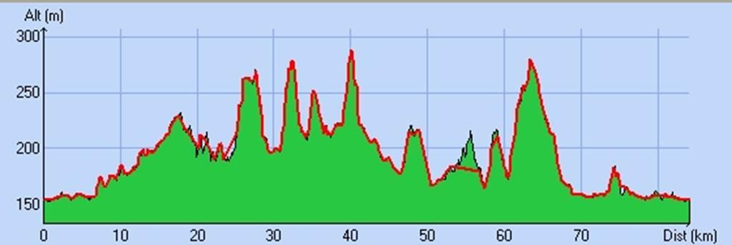 Circuit cyclotourisme vers Buzancy